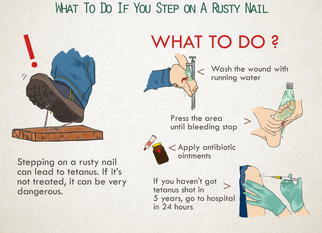 infographic-step-on-a-rusty-nail